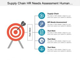 Supply Chain Hr Needs Assessment Human Resource Management Cpb