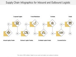 Supply Chain Infographics For Inbound And Outbound Logistic