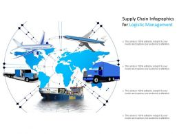 Supply Chain Infographics For Logistic Management