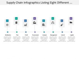 Supply Chain Infographics Listing Eight Different Steps Of Management
