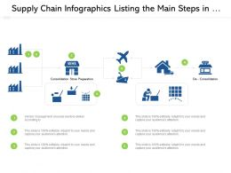 Supply Chain Infographics Listing The Main Steps In Vendor Management