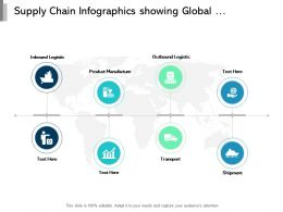 Supply Chain Infographics Showing Global Manufacturing Processes