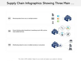 Supply Chain Infographics Showing Three Main Steps Of Logistics