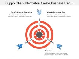 Supply Chain Information Create Business Plan Manage Tender Process