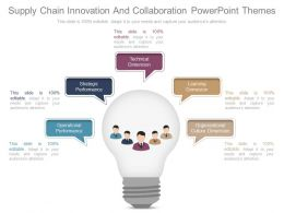 Supply Chain Innovation And Collaboration Powerpoint Themes