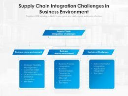 Supply Chain Integration Challenges In Business Environment