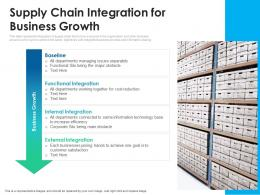 Supply Chain Integration For Business Growth