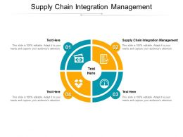 Supply Chain Integration Management Ppt Powerpoint Presentation Model Example Topics Cpb