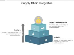 Supply Chain Integration Ppt Powerpoint Presentation Model Slides Cpb