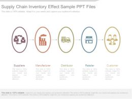 Supply Chain Inventory Effect Sample Ppt Files
