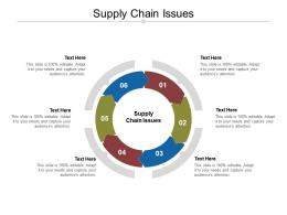 Supply Chain Issues Ppt Powerpoint Presentation Portfolio Graphics Template Cpb