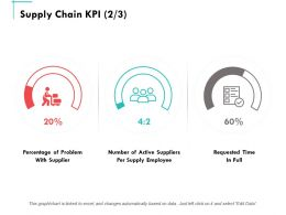 Supply Chain Kpi Business Management Ppt Powerpoint Presentation Summary Graphics Template