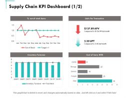 Supply Chain Kpi Dashboard Management Ppt Powerpoint Presentation Summary Graphics Tutorials