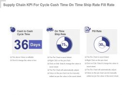 Supply Chain Kpi For Cycle Cash Time On Time Ship Rate Fill Rate Powerpoint Slide