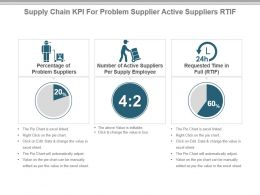 Supply Chain Kpi For Problem Supplier Active Suppliers Rtif Ppt Slide