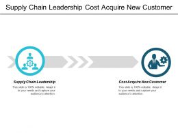 Supply Chain Leadership Cost Acquire New Customer Retaining Employees Cpb