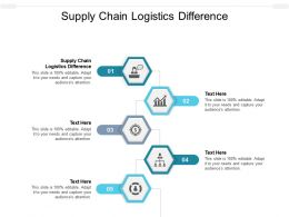 Supply Chain Logistics Difference Ppt Powerpoint Presentation Summary Visuals Cpb