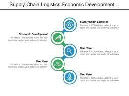 Supply Chain Logistics Economic Development Customer Services Strategy Cpb