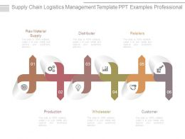 Supply Chain Logistics Management Template Ppt Examples Professional