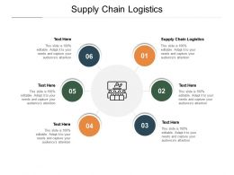 Supply Chain Logistics Ppt Powerpoint Presentation Show Graphics Pictures Cpb