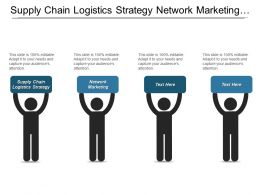Supply Chain Logistics Strategy Network Marketing Economic Order Quantity Cpb