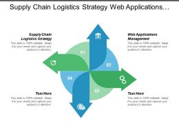 Supply Chain Logistics Strategy Web Applications Management Market Analysis Cpb