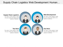 Supply Chain Logistics Web Development Human Resources Development Cpb