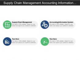 Supply Chain Management Accounting Information Systems Business Valuation Cpb