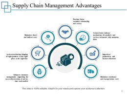 Supply Chain Management Advantages Icons Ppt Powerpoint Presentation Layouts Format