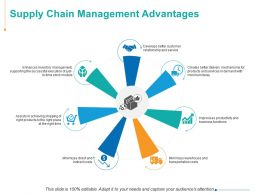 Supply Chain Management Advantages Ppt Powerpoint Presentation Infographics Slide Download