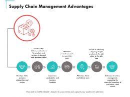 Supply Chain Management Advantages Ppt Powerpoint Presentation Summary Gridlines
