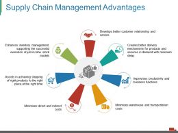 Supply Chain Management Advantages Ppt Visual Aids Portfolio