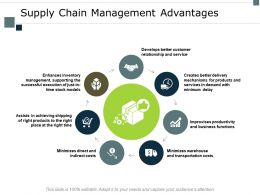 Supply Chain Management Advantages Stock Ppt Powerpoint Presentation Slides Guide