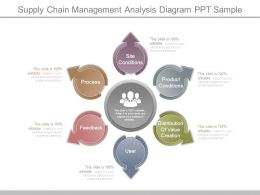 Supply Chain Management Analysis Diagram Ppt Sample