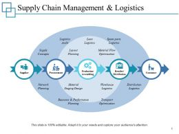 Supply Chain Management And Logistics Consumer Ppt Powerpoint Presentation Portfolio