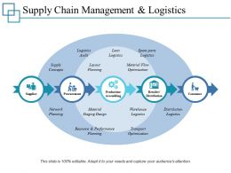 Supply Chain Management And Logistics Ppt Professional Example Topics