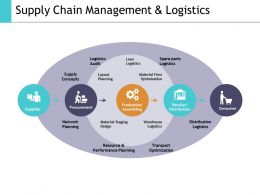 Supply Chain Management And Logistics Ppt Show Vector