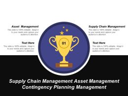 Supply Chain Management Asset Management Contingency Planning Management Cpb