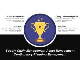 Supply Chain Management Asset Management Contingency Planning Management Cpb