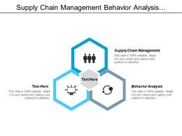 Supply Chain Management Behavior Analysis Industry Analysis Purchasing Management Cpb