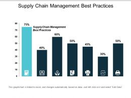 Supply Chain Management Best Practices Ppt Powerpoint Presentation Styles Mockup Cpb