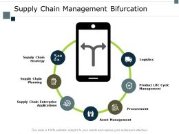 Supply Chain Management Bifurcation Logistics Ppt Powerpoint Presentation Show Skills