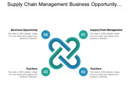 Supply Chain Management Business Opportunity Resource Management Marketing Strategy Cpb