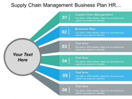 Supply Chain Management Business Plan Hr Resource Management Cpb