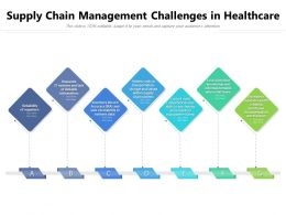 Supply Chain Management Challenges In Healthcare