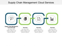 Supply Chain Management Cloud Services Ppt Powerpoint Presentation Ideas Example File Cpb
