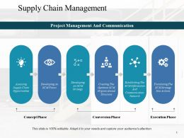 Supply Chain Management Communication Ppt Powerpoint Presentation Visual Aids Model