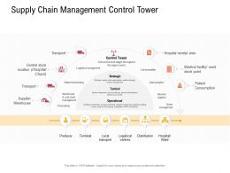 Supply Chain Management Concept Supply Chain Management Control Tower Transport Ppt Show