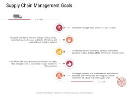 Supply Chain Management Concept Supply Chain Management Goals Expenses Ppt Summary