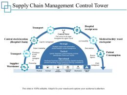 Supply Chain Management Control Tower Ppt Professional Format Ideas